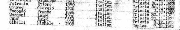 Louis Marconi passenger list