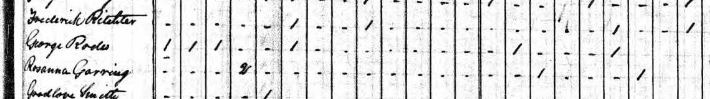 george-roth-1840-census