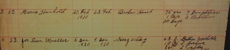 maria-weinhold-death-record