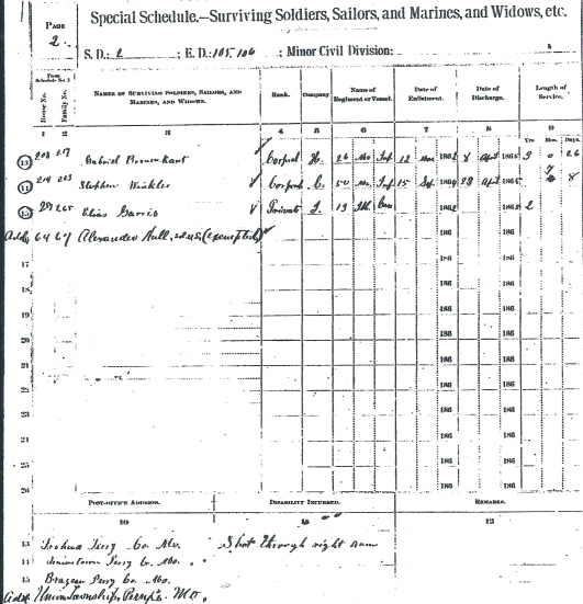 16 1890 Veterans Census
