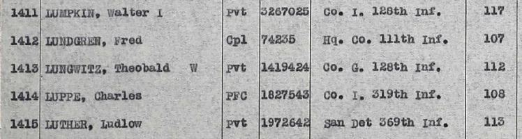 Theobald Lungwitz WWI transport list Sept 20, 1921