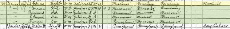 Gotthard Pfennighausen 1900 census Clearfield PA