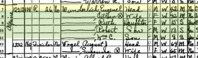 August Vogel 1940 census Orange County, CA