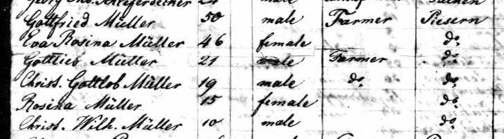 Christian Gottfried Mueller passenger list Copernicus