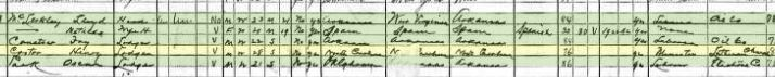 Henry Castor 1930 census Oklahoma City