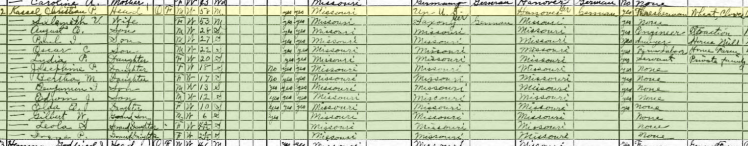 Christian Kassel 1920 census Uniontown