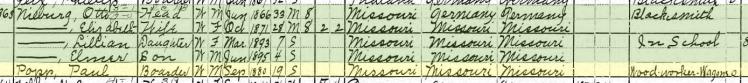Paul Popp 1900 census Wright City MO