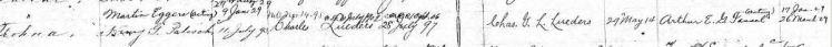 Arthur Fassel Frohna postmasters