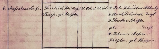 Magdalena Schilling baptism record Concordia