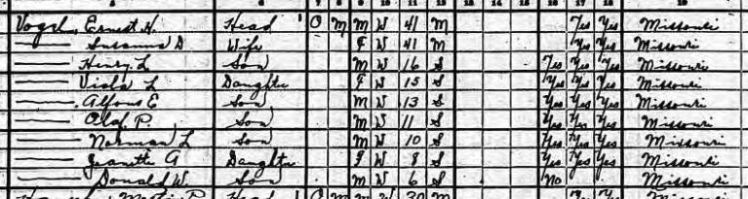 Ernst Vogel 1920 census Hubble Township MO