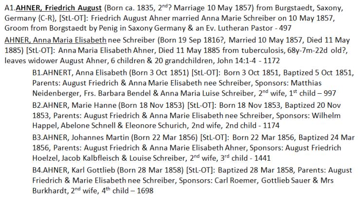 Friedrich Ahner GFT records