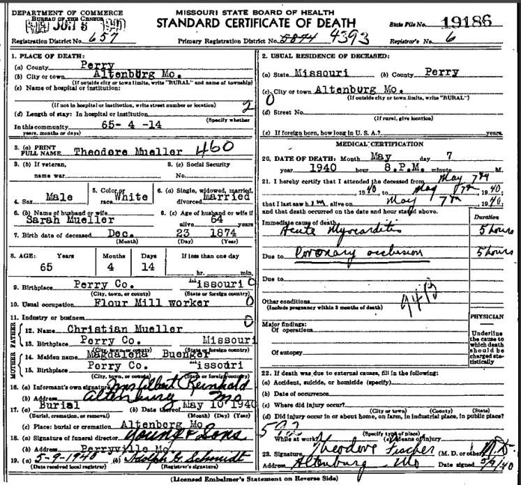 Theodore Mueller death certificate