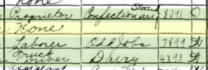 Gottfried Lorenz 1930 census occupation Collinsville IL