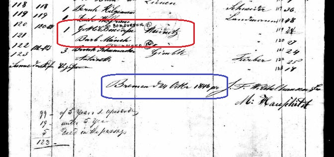 Gottlieb Boxdorfer passenger list