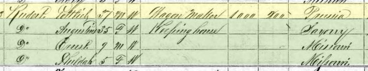 Gottlieb Rudert 1870 census Uniontown MO
