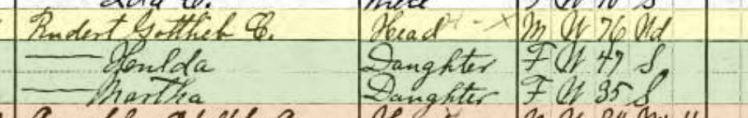 Gottlieb Rudert 1910 census Uniontown MO