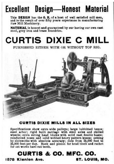 Curtis Manufacturing Co St. Louis