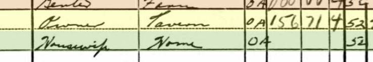 Otto Miesner 1940 census Jacob IL occupation