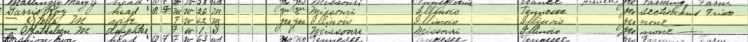 Roy Garris 1920 census Wittenberg MO