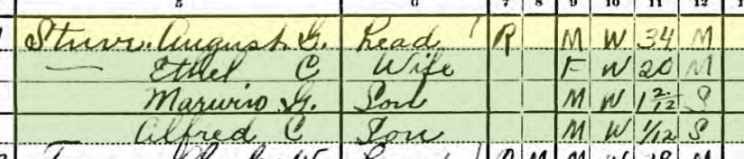 August Stueve 1920 census Lodgepole NE