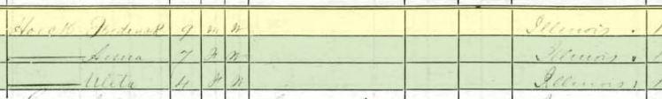Frederick Hoeck 1870 census 2 Randolph County IL