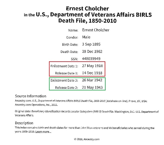Veterans Affairs Death Files