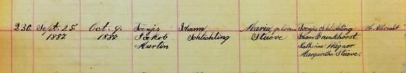 Martin Schlichting baptism record Salem Farrar MO