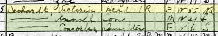 Victoria Leonhardt 1920 census St. Louis MO