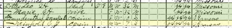 Cornelia Bundenthal 1920 census Altenburg MO
