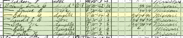 Edna Boehme 1920 census Wittenberg MO