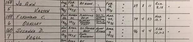 Ferdinand Oehlert death record Trinity Altenburg MO
