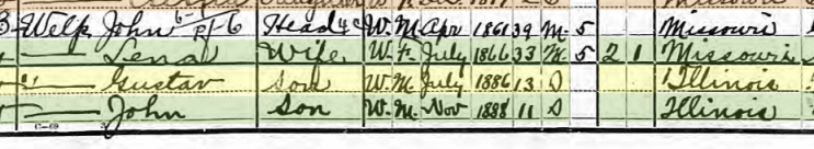 John Welp 1900 census St. Louis MO