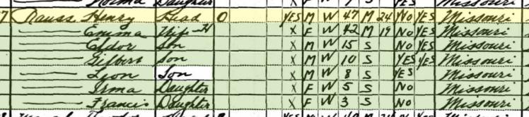 henry rauss 1930 census salem township mo