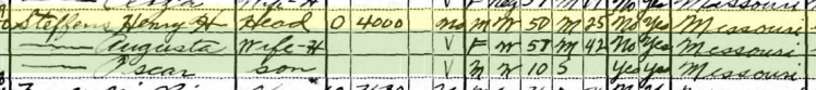 henry steffens 1930 census st. louis mo