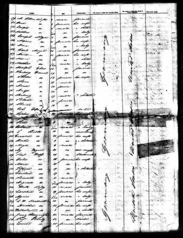 Passenger list Deutschland Oberndorfer Meyr.JPG
