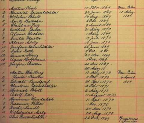 zion pocahontas 1883-1884 confirmation records reisenbichler