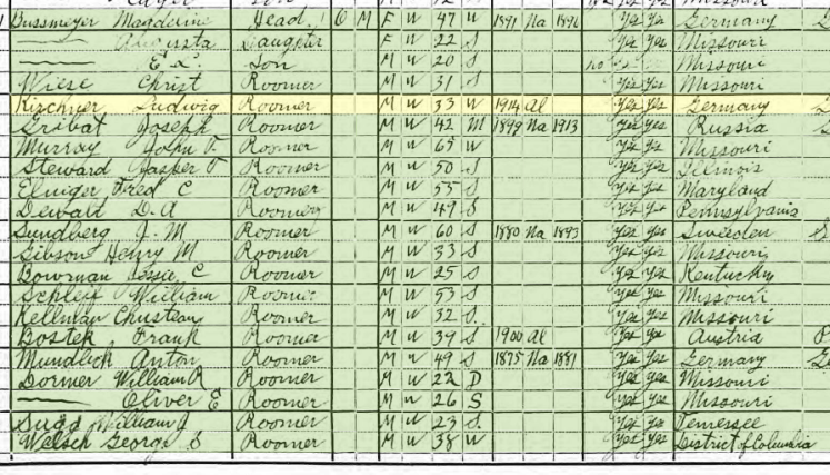 Ludwig Kirchner 1920 census St. Louis MO