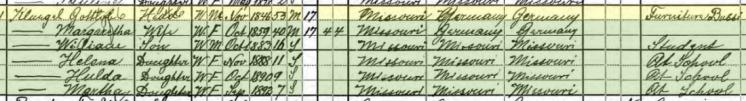 William Kluegel 1900 census St. Louis MO