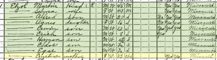 Ernestine Etzold 1920 census Salem Township MO