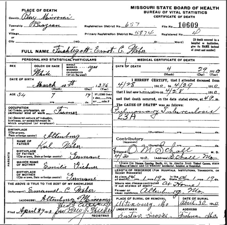 Fuerchtegott Weber death certificate