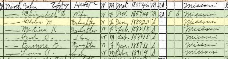 John Wirth 1900 census Central Township, MO