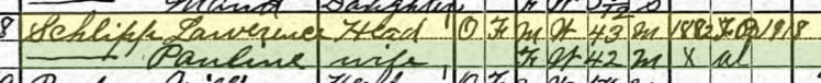 Lorenz Schlipp 1920 census Franklin County MO