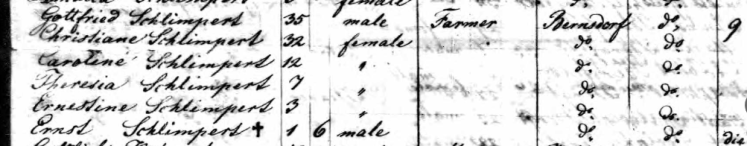 Ernestine Schlimpert passenger list Copernicus 1839