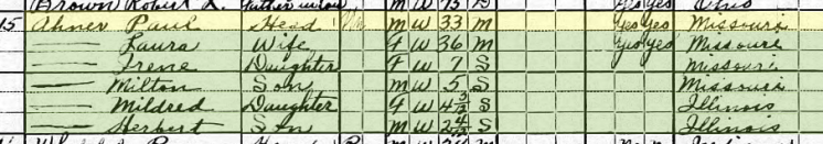 Paul Ahner 1920 census Fountain Bluff Township IL