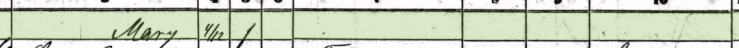 George Roth 1860 census 2 Cape Girardeau MO