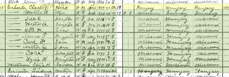 Ida Gerharter 1900 census Shawnee Township MO