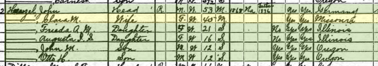 John Heeszel 1920 census 1 Portland OR