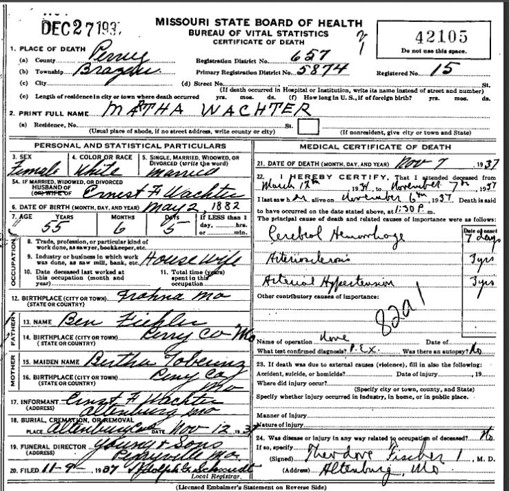 Martha Wachter death certificate