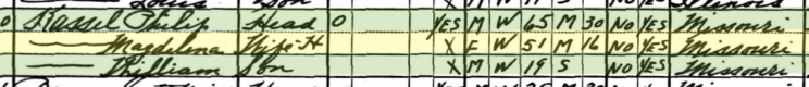 Phillip Kassel 1930 census Salem Township MO