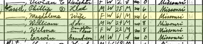 Phillip Kassel 1940 census Salem Township MO